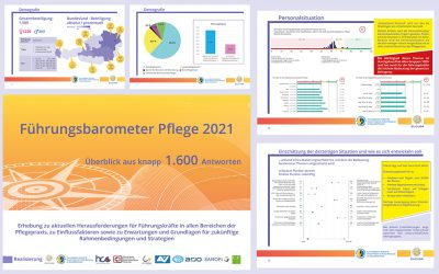 Bericht — Führungsbarometer Pflege 2021